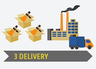 Laser Cut Delivery Infographic